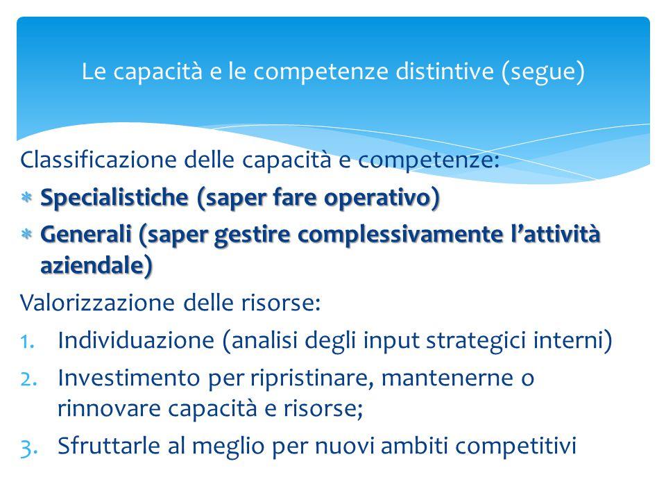 Classificazione delle capacità e competenze:  Specialistiche (saper fare operativo)  Generali (saper gestire complessivamente l'attività aziendale)