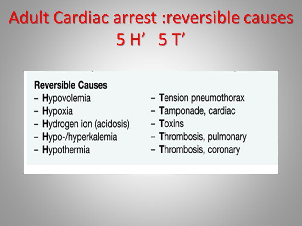 ACLS Cardiac Arrest Algorithm. Copyright © American Heart Association