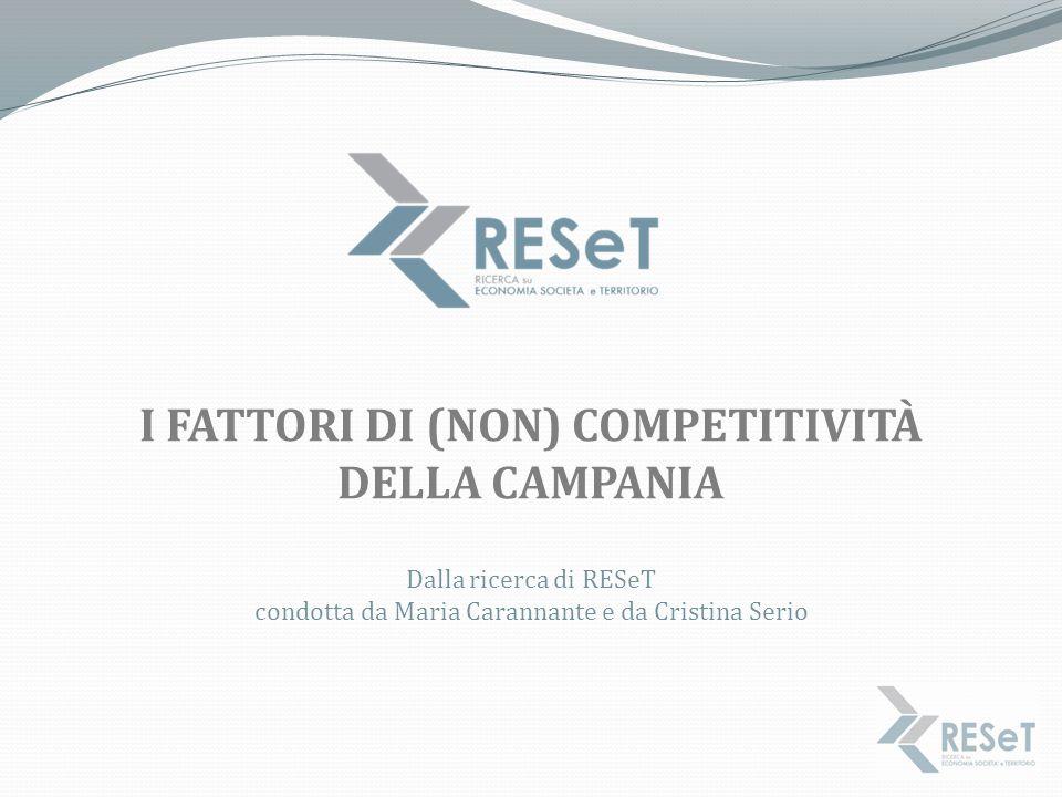 I FATTORI DI (NON) COMPETITIVITÀ DELLA CAMPANIA Dalla ricerca di RESeT condotta da Maria Carannante e da Cristina Serio
