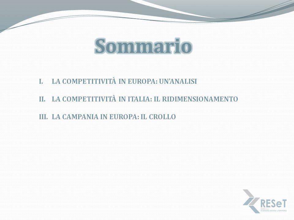 I.LA COMPETITIVITÀ IN EUROPA: UN'ANALISI II.LA COMPETITIVITÀ IN ITALIA: IL RIDIMENSIONAMENTO III.LA CAMPANIA IN EUROPA: IL CROLLO