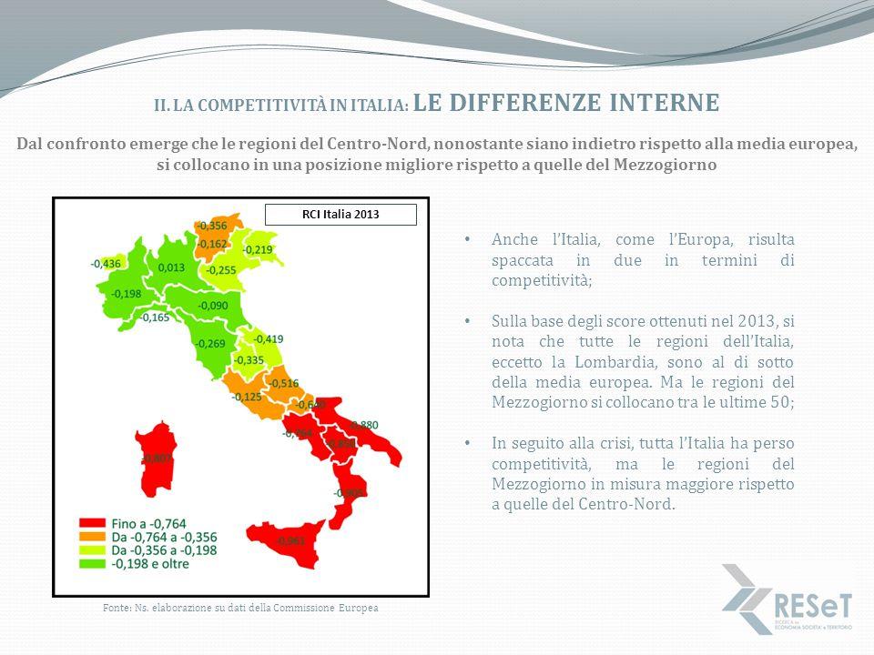 II.LA COMPETITIVITÀ IN ITALIA: LE DIFFERENZE INTERNE Fonte: Ns.