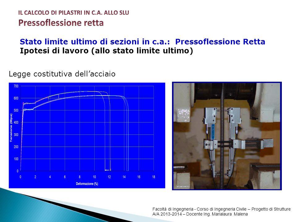 Facoltà di Ingegneria - Corso di Ingegneria Civile – Progetto di Strutture A/A 2013-2014 – Docente Ing. Marialaura Malena Legge costitutiva dell'accia