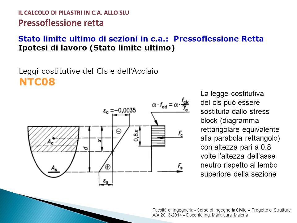 Facoltà di Ingegneria - Corso di Ingegneria Civile – Progetto di Strutture A/A 2013-2014 – Docente Ing. Marialaura Malena Leggi costitutive del Cls e