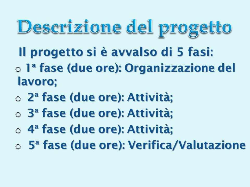 Il progetto si è avvalso di 5 fasi: o 1 fase (due ore): Organizzazione del lavoro; o 2 fase (due ore): Attività; o 3 fase (due ore): Attività; o 4 fas