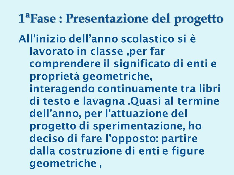 All'inizio dell'anno scolastico si è lavorato in classe,per far comprendere il significato di enti e proprietà geometriche, interagendo continuamente