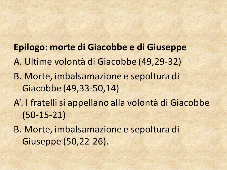 Epilogo: morte di Giacobbe e di Giuseppe A.Ultime volontà di Giacobbe (49,29-32) B.