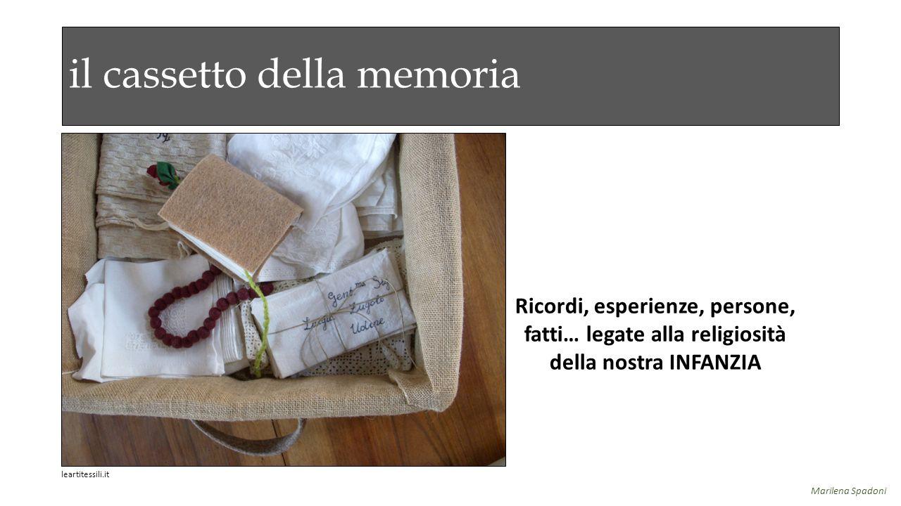 il cassetto della memoria Ricordi, esperienze, persone, fatti… legate alla religiosità della nostra INFANZIA leartitessili.it Marilena Spadoni