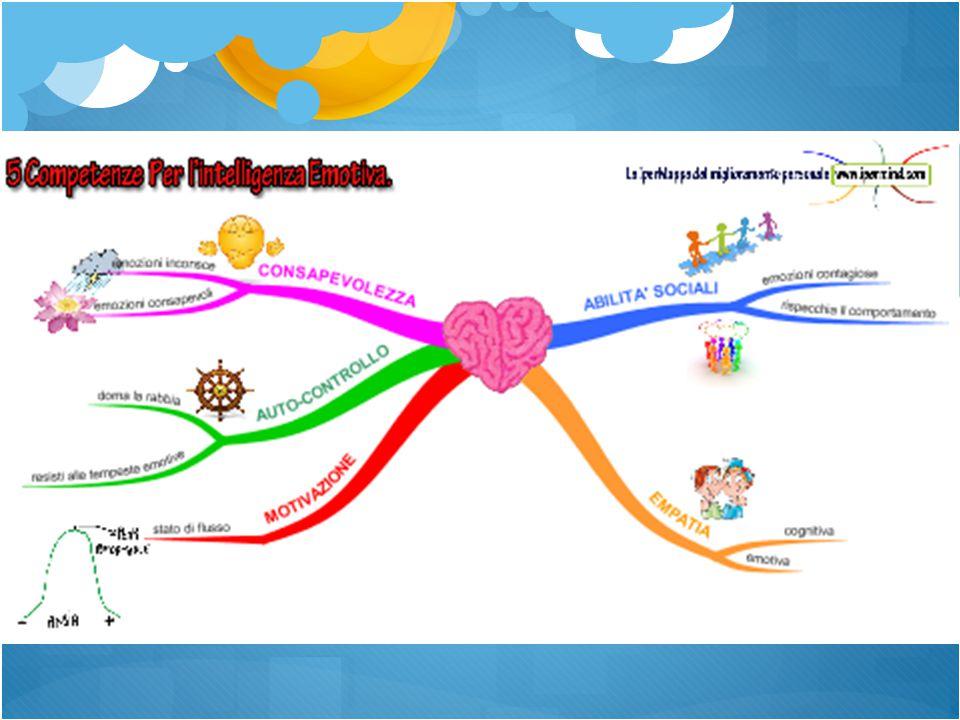 TEMPO: http://www.youtube.com/watch?v=_YOqWqo9ctA Che cosa rende speciale il rapporto tra un genitore e un figlio.