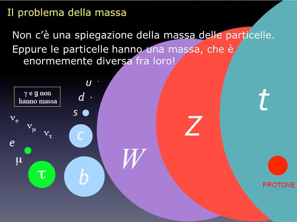 Il problema della massa Non c'è una spiegazione della massa delle particelle. Eppure le particelle hanno una massa, che è enormemente diversa fra loro