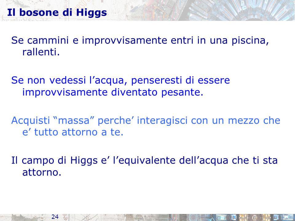 Il bosone di Higgs 24 Se cammini e improvvisamente entri in una piscina, rallenti. Se non vedessi l'acqua, penseresti di essere improvvisamente divent