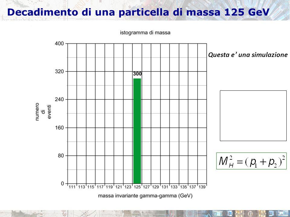 Decadimento di una particella di massa 125 GeV Questa e' una simulazione