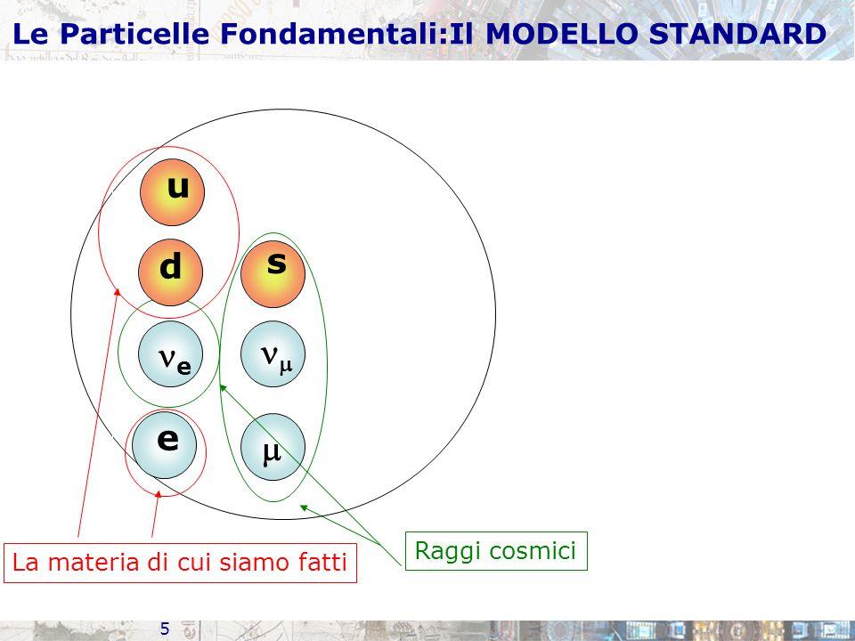 5 s  e  Raggi cosmici u d e La materia di cui siamo fatti Le Particelle Fondamentali:Il MODELLO STANDARD