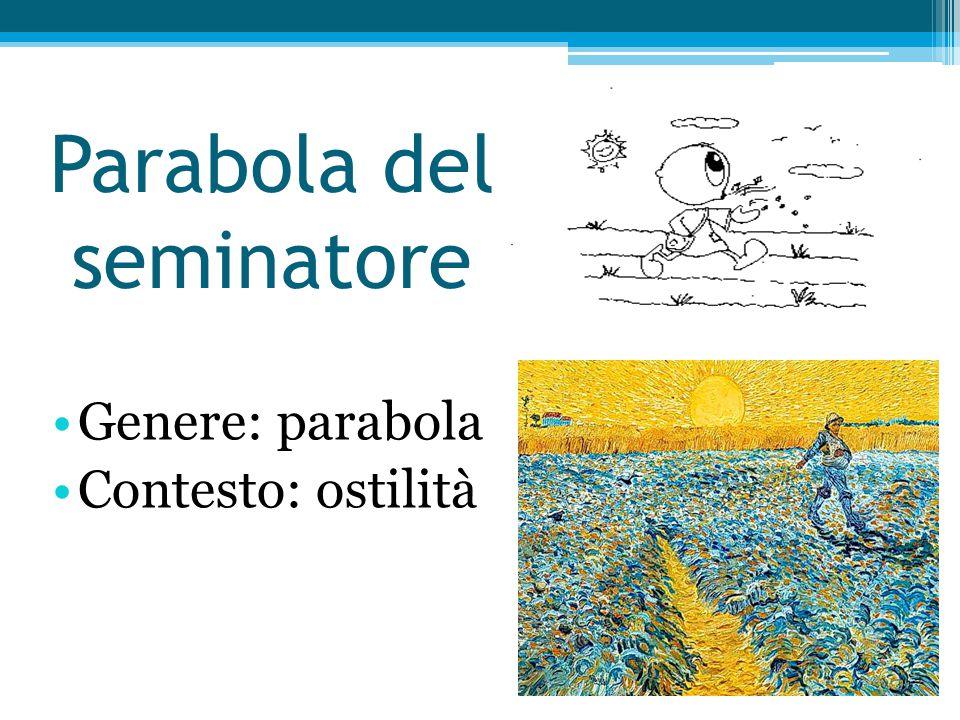 Struttura di Mc 4 4,1-25, Parabola del seminatore: 4,1-9: parabola commento, come 4,13-20: spiegazione della parabola commento, come 4,26-29: parabola del seme 4,30- 32: parabola del grano di senape 4,33-34: sommario Parabola in tre parti: 4,1-9 : la parabola 4,10-12: perché Gesù parla in parabole 4,13-20 : spiegazione della parabola