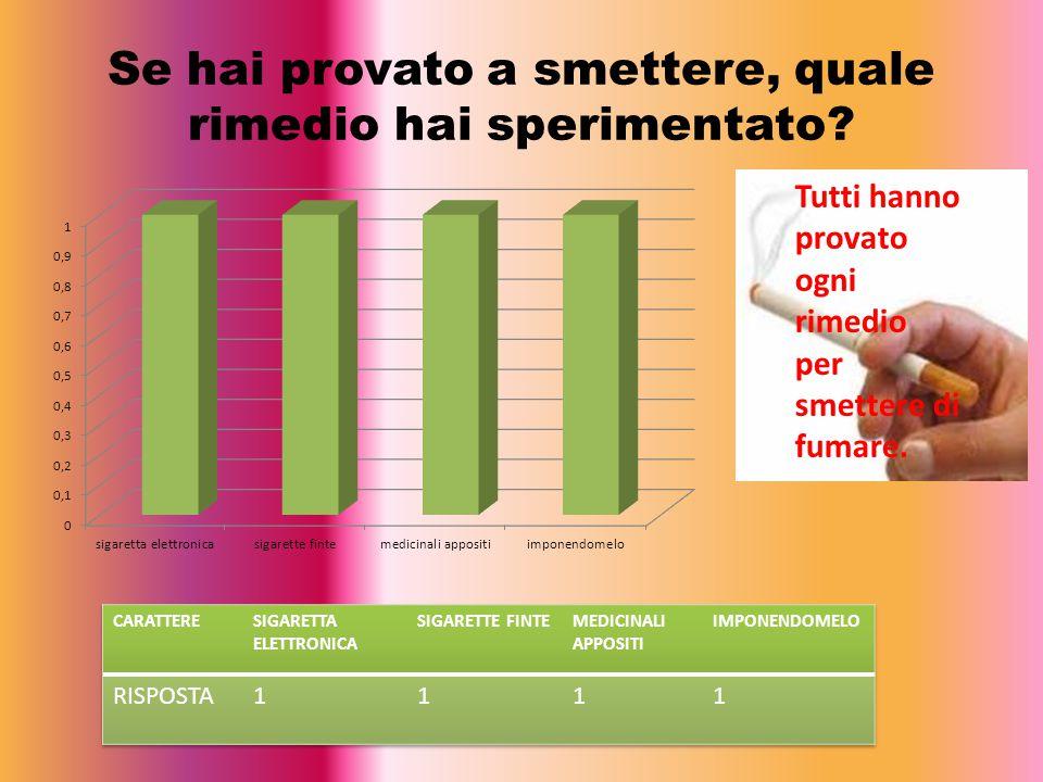 Quante sigarette fumi al giorno? La maggior parte fuma da 2 a 4 sigarette al giorno CARATTERE DA 2 A 4DA 4 A 6DA 6 A 8DA 8 A 10DA 20 A 30 RISPOSTE3221