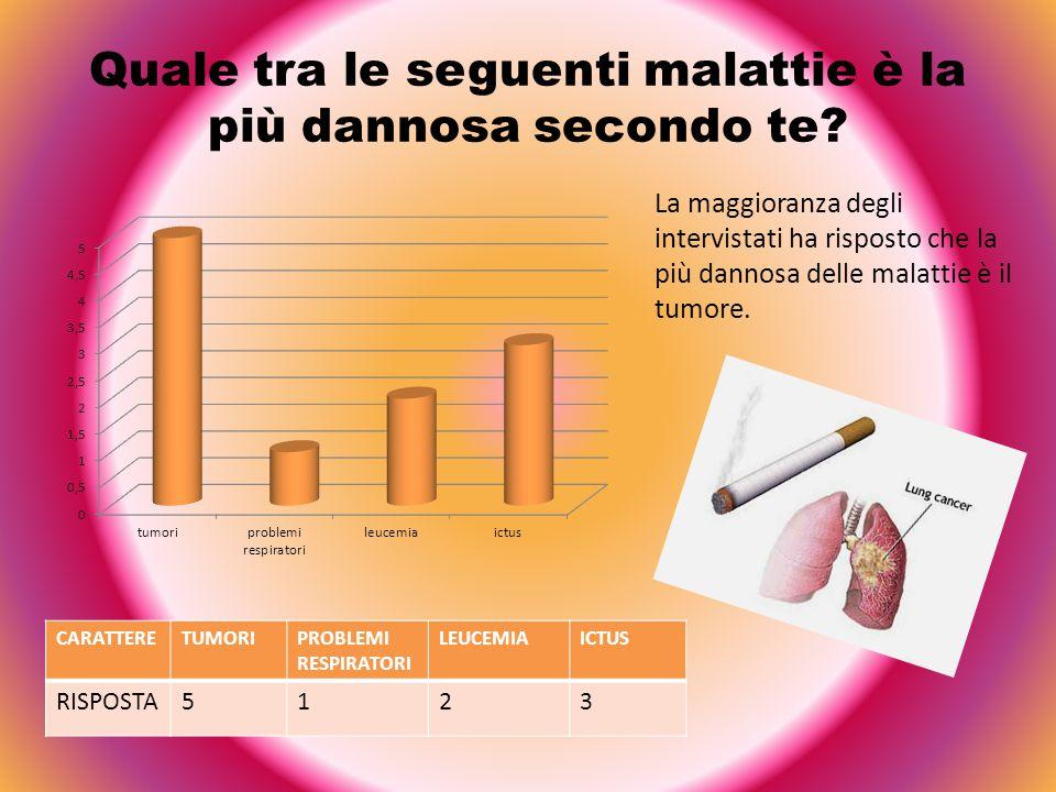 Se hai provato a smettere, quale rimedio hai sperimentato? Tutti hanno provato ogni rimedio per smettere di fumare.