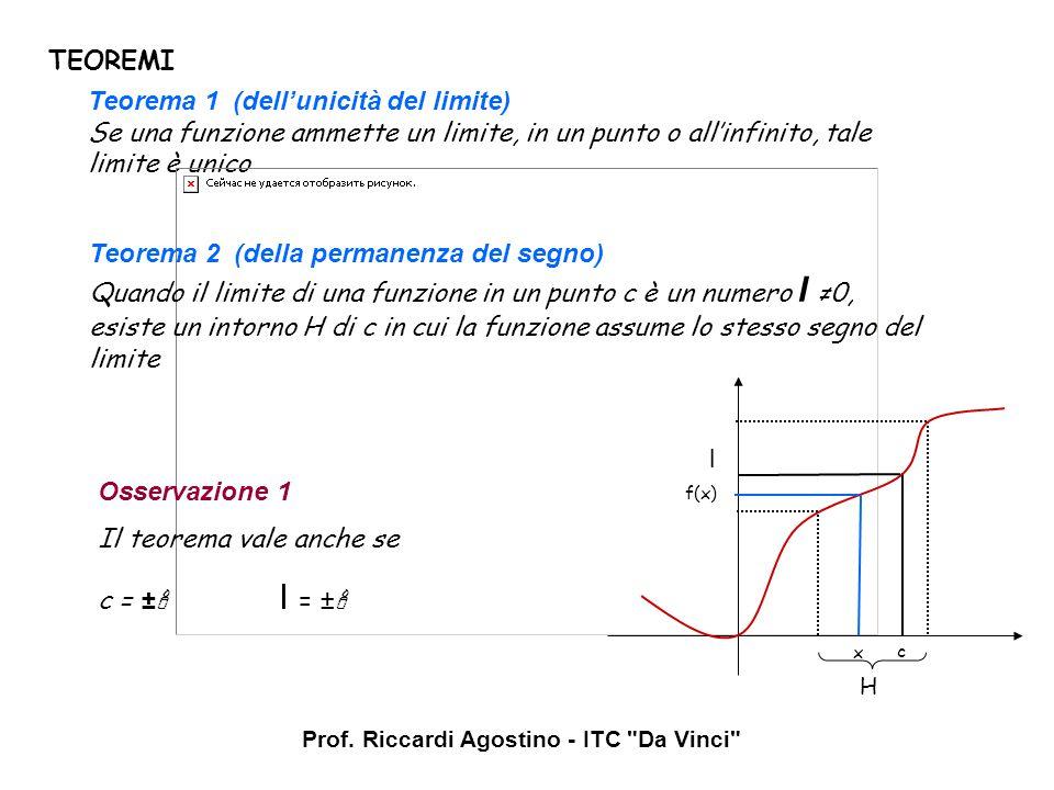 Prof. Riccardi Agostino - ITC