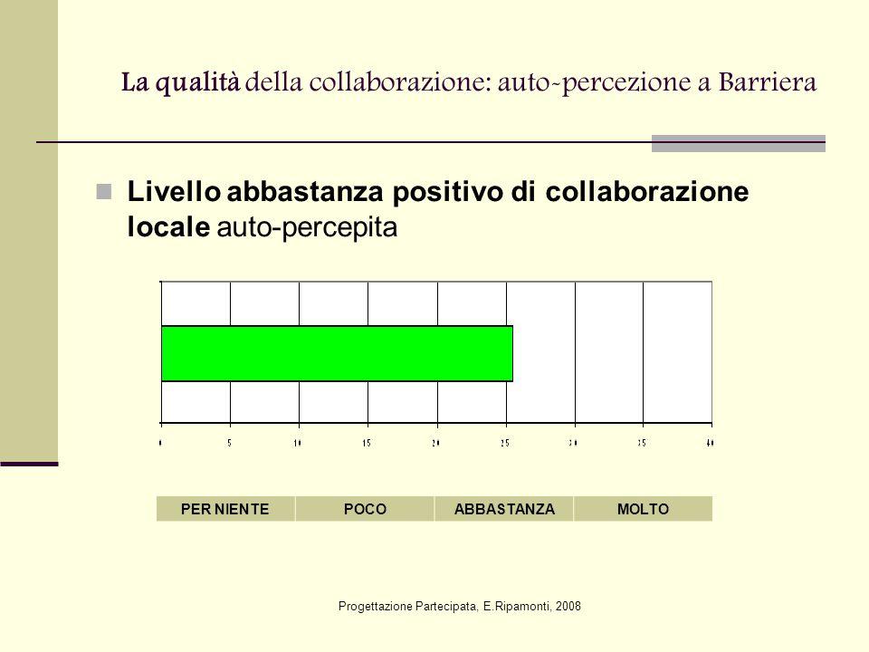 La qualità della collaborazione: auto-percezione a Barriera Livello abbastanza positivo di collaborazione locale auto-percepita PER NIENTEPOCOABBASTAN