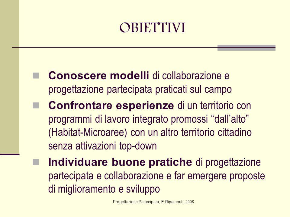 OBIETTIVI Conoscere modelli di collaborazione e progettazione partecipata praticati sul campo Confrontare esperienze di un territorio con programmi di
