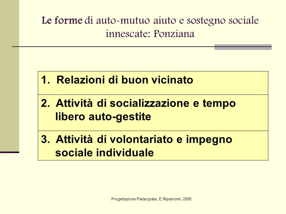Le forme di auto-mutuo aiuto e sostegno sociale innescate: Ponziana 1. Relazioni di buon vicinato 2. Attività di socializzazione e tempo libero auto-g