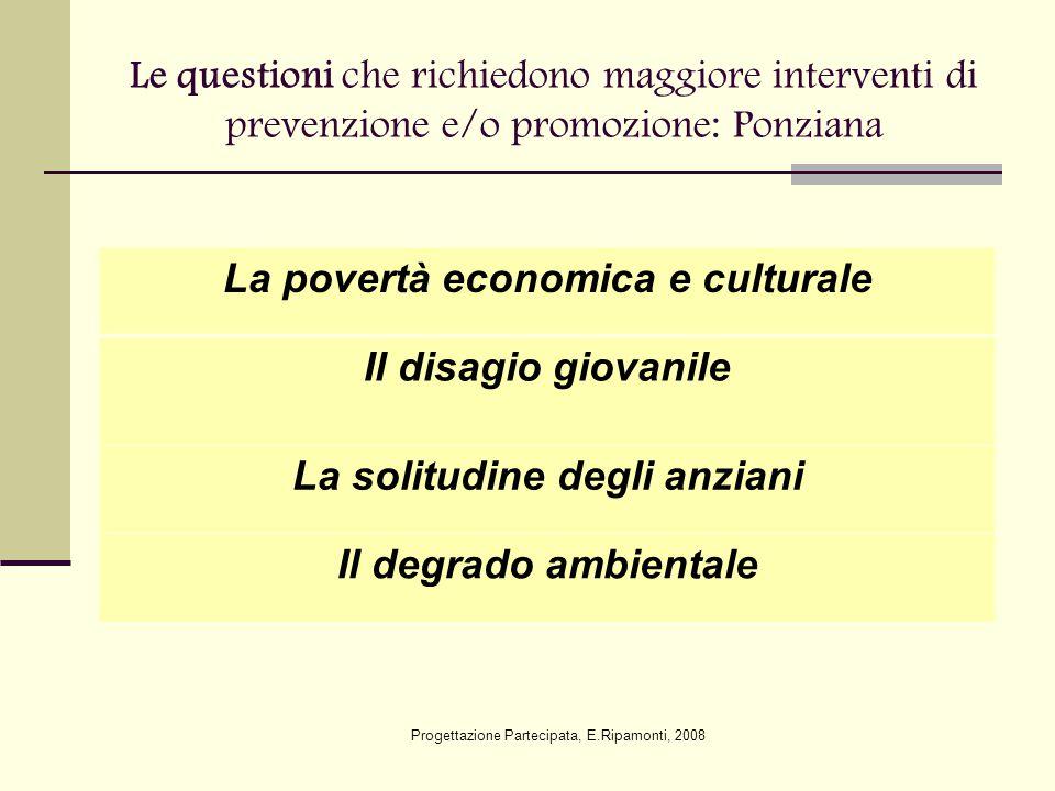 Le questioni che richiedono maggiore interventi di prevenzione e/o promozione: Ponziana La povertà economica e culturale Il disagio giovanile La solit