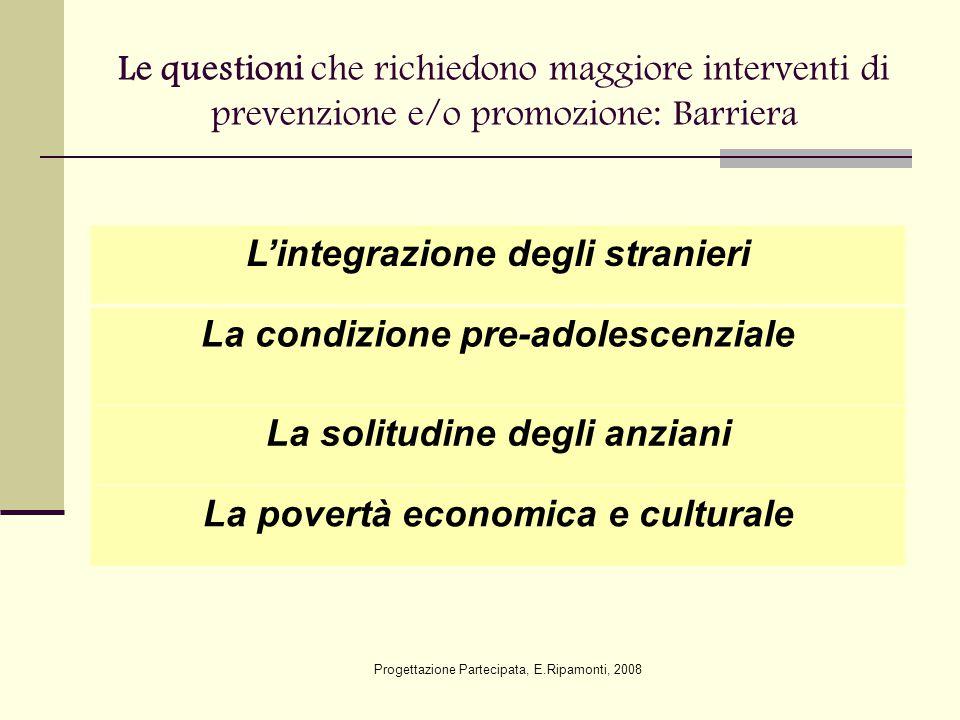 Le questioni che richiedono maggiore interventi di prevenzione e/o promozione: Barriera L'integrazione degli stranieri La condizione pre-adolescenzial