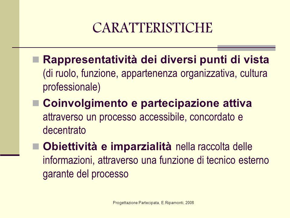 CARATTERISTICHE Rappresentatività dei diversi punti di vista (di ruolo, funzione, appartenenza organizzativa, cultura professionale) Coinvolgimento e