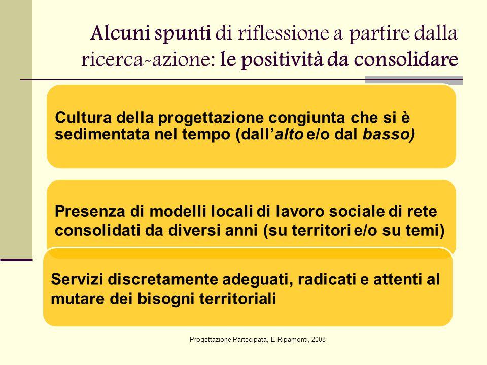 Alcuni spunti di riflessione a partire dalla ricerca-azione: le positività da consolidare Progettazione Partecipata, E.Ripamonti, 2008 Cultura della p