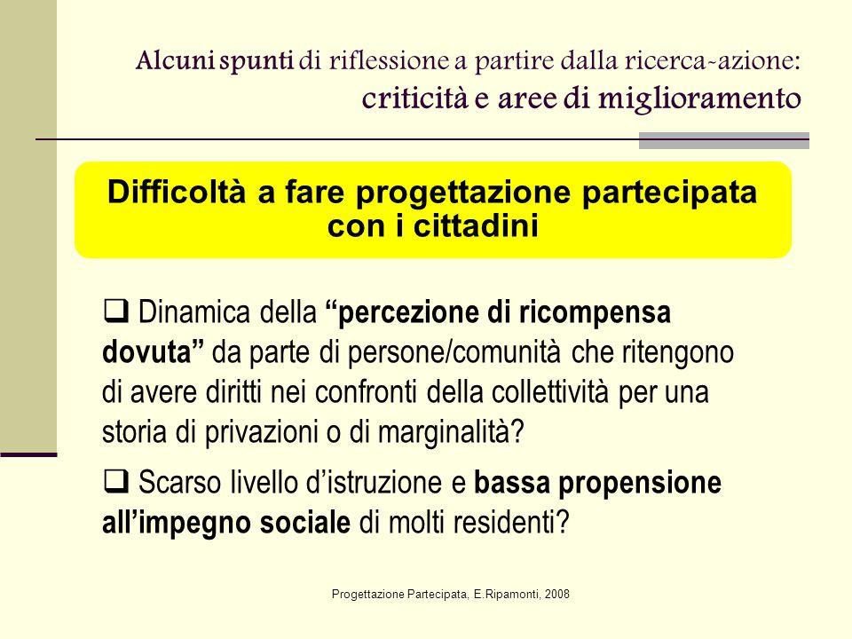Alcuni spunti di riflessione a partire dalla ricerca-azione: criticità e aree di miglioramento Progettazione Partecipata, E.Ripamonti, 2008 Difficoltà