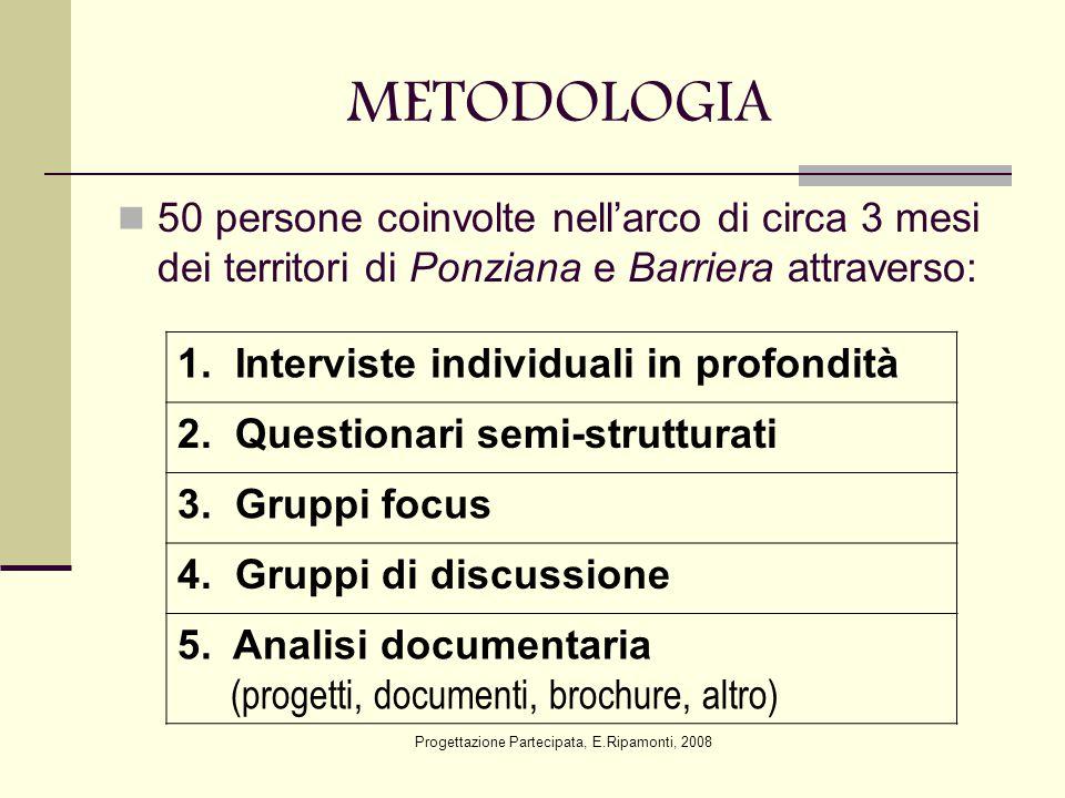 METODOLOGIA Approccio della ricerca-azione partecipata che coniuga: Un modello di indagine Un approccio formativo Un processo di cambiamento Progettazione Partecipata, E.Ripamonti, 2008