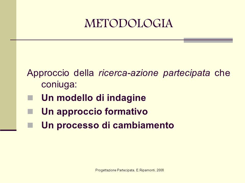 METODOLOGIA Approccio della ricerca-azione partecipata che coniuga: Un modello di indagine Un approccio formativo Un processo di cambiamento Progettaz