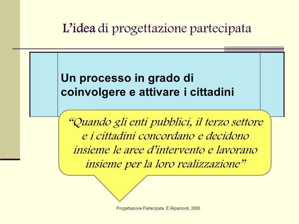 La pratica della progettazione partecipata : auto-percezione a Ponziana Progettazione Partecipata, E.Ripamonti, 2008