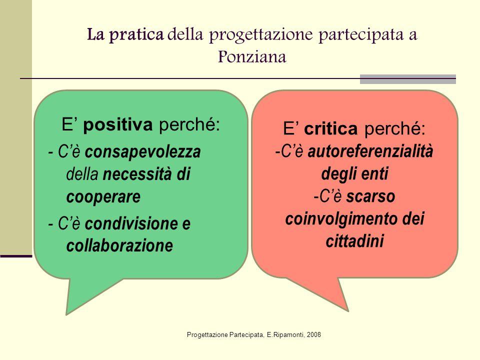 La pratica della progettazione partecipata a Ponziana E' critica perché: - C'è autoreferenzialità degli enti - C'è scarso coinvolgimento dei cittadini