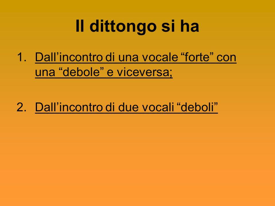Il dittongo si ha 1.Dall'incontro di una vocale forte con una debole e viceversa; 2.Dall'incontro di due vocali deboli