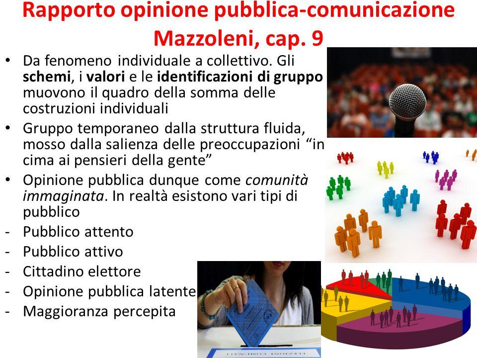 Rapporto opinione pubblica-comunicazione Mazzoleni, cap. 9 Da fenomeno individuale a collettivo. Gli schemi, i valori e le identificazioni di gruppo m