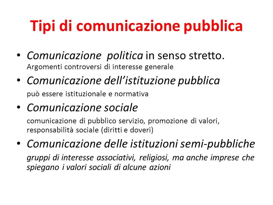 Tipi di comunicazione pubblica Comunicazione politica in senso stretto. Argomenti controversi di interesse generale Comunicazione dell'istituzione pub
