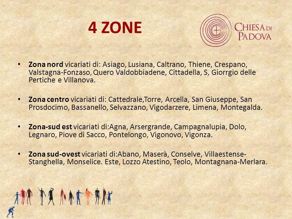 4 ZONE Zona nord vicariati di: Asiago, Lusiana, Caltrano, Thiene, Crespano, Valstagna-Fonzaso, Quero Valdobbiadene, Cittadella, S, Giorrgio delle Pert