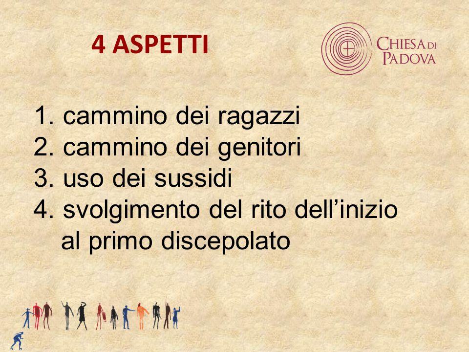4 ASPETTI 1. cammino dei ragazzi 2. cammino dei genitori 3. uso dei sussidi 4. svolgimento del rito dell'inizio al primo discepolato