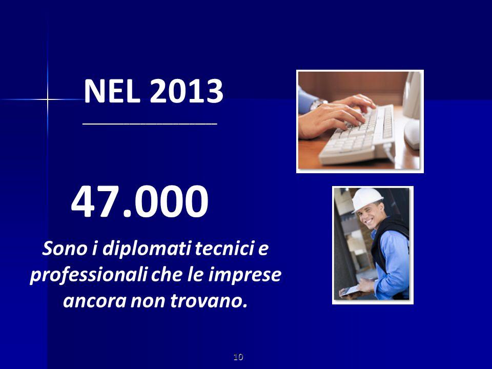 47.000 NEL 2013 _________________________ Sono i diplomati tecnici e professionali che le imprese ancora non trovano. 10
