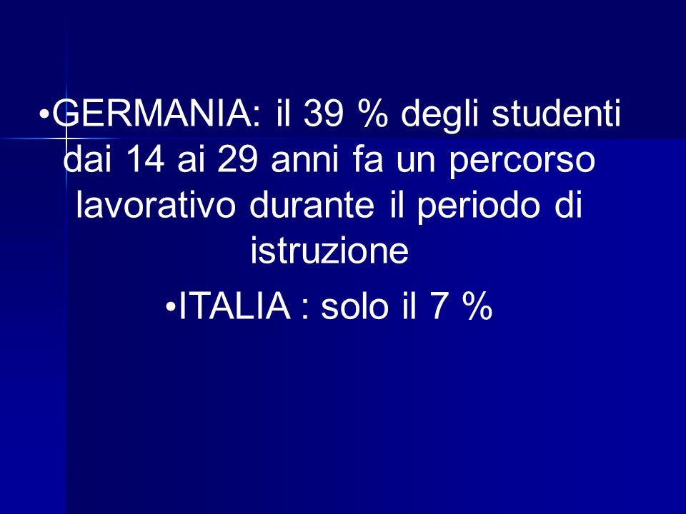 GERMANIA: il 39 % degli studenti dai 14 ai 29 anni fa un percorso lavorativo durante il periodo di istruzione ITALIA : solo il 7 %