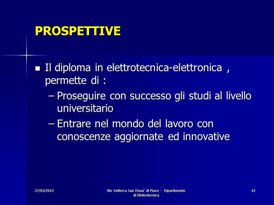 27/03/2015Itis Volterra San Dona' di Piave - Dipartimento di Elettrotecnica 42 PROSPETTIVE Il diploma in elettrotecnica-elettronica, permette di : Il