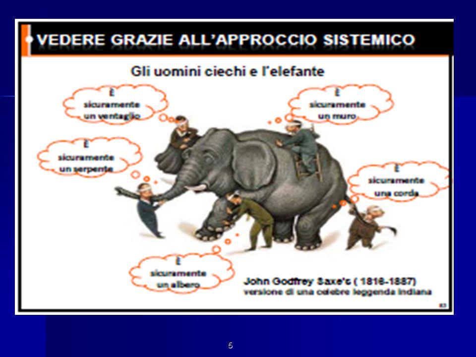 27/03/2015Itis Volterra San Dona di Piave - Dipartimento di Elettrotecnica 17 Elettrotecnico: chi era
