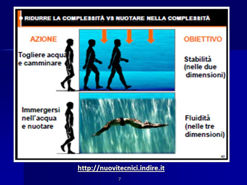 27/03/2015Itis Volterra San Dona di Piave - Dipartimento di Elettrotecnica 18 Elettrotecnico: chi è?