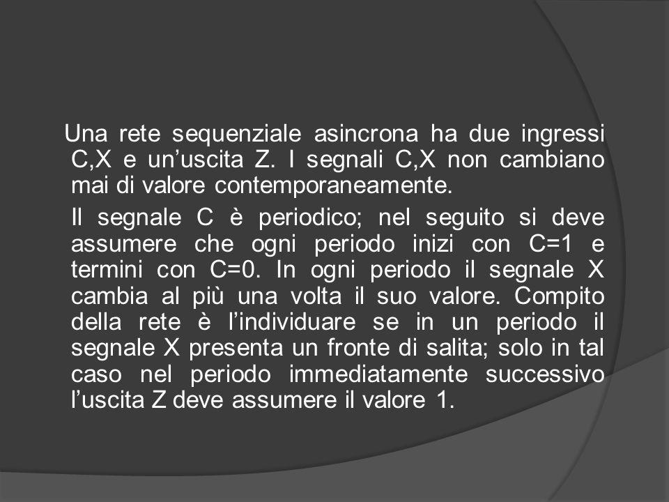 Una rete sequenziale asincrona ha due ingressi C,X e un'uscita Z.