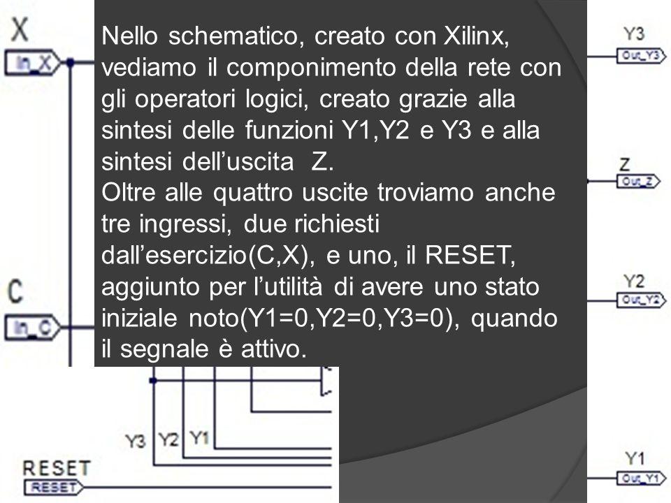 Nello schematico, creato con Xilinx, vediamo il componimento della rete con gli operatori logici, creato grazie alla sintesi delle funzioni Y1,Y2 e Y3 e alla sintesi dell'uscita Z.