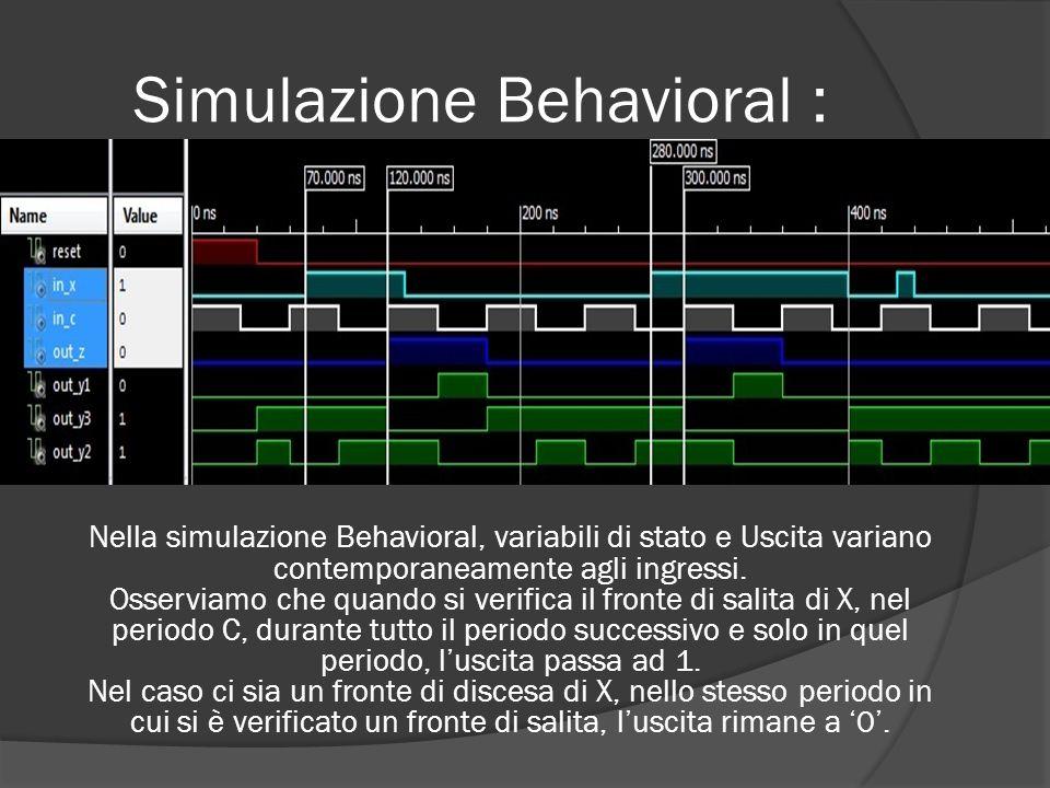 Simulazione Behavioral : Nella simulazione Behavioral, variabili di stato e Uscita variano contemporaneamente agli ingressi.