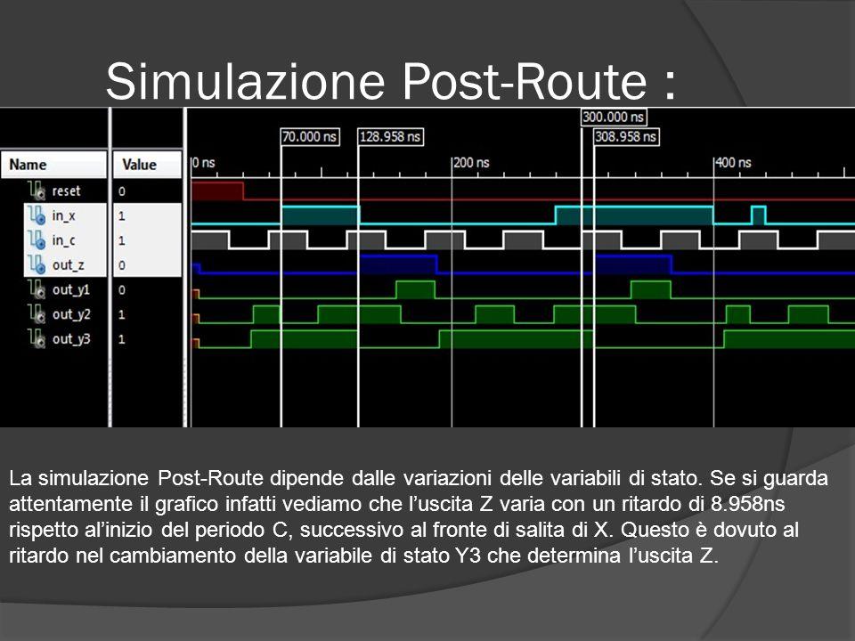 Simulazione Post-Route : La simulazione Post-Route dipende dalle variazioni delle variabili di stato.