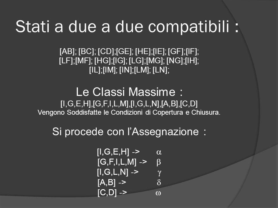 Tabella Ridotta di Classi Massime: \CX 00011110Uscita          