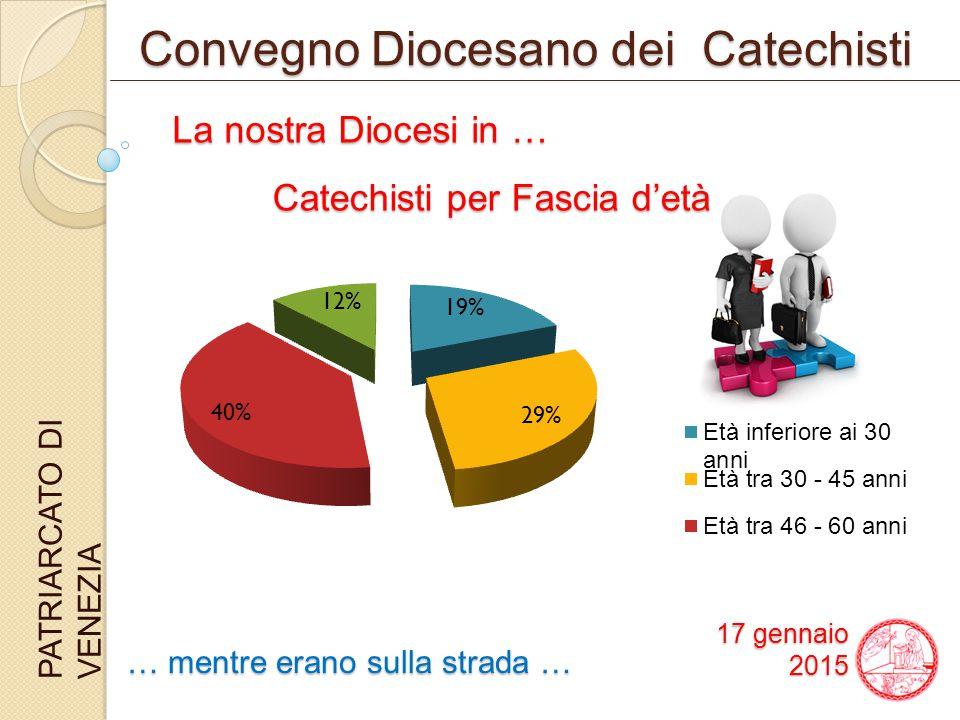Convegno Diocesano dei Catechisti PATRIARCATO DI VENEZIA La nostra Diocesi in … Catechisti per Fascia d'età 17 gennaio 2015 … mentre erano sulla strada …