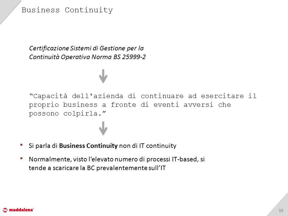 1313 Business Continuity Si parla di Business Continuity non di IT continuity Normalmente, visto l'elevato numero di processi IT-based, si tende a sca