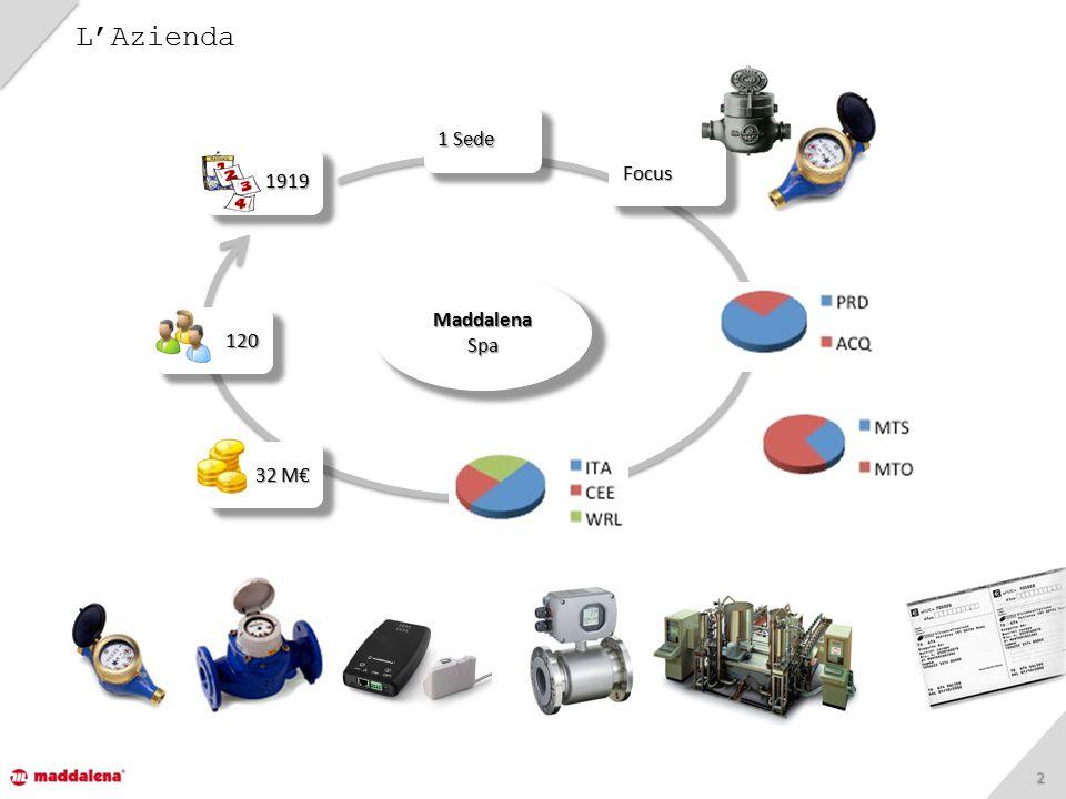 33 CertificazioniISO 9001 – KIWA – MID - IIP Associazioni AQUA – ANIMA – CISM Tecnologia Automazione, IT,..